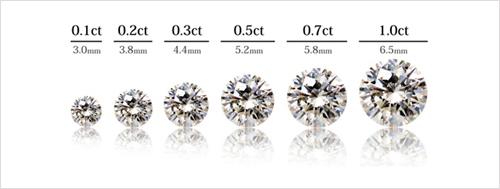 厳選のダイヤモンド